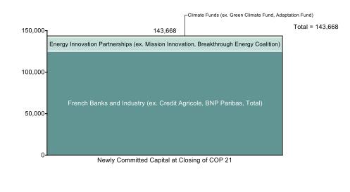 climatefinanceupdate